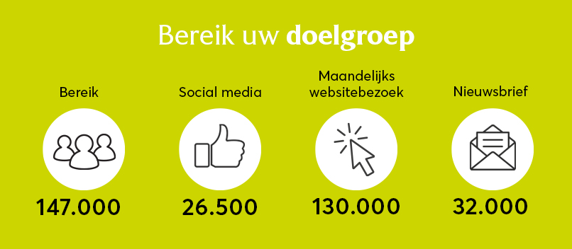 Doelgroep Historisch Nieuwsblad
